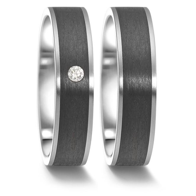 Carbon-Ringe